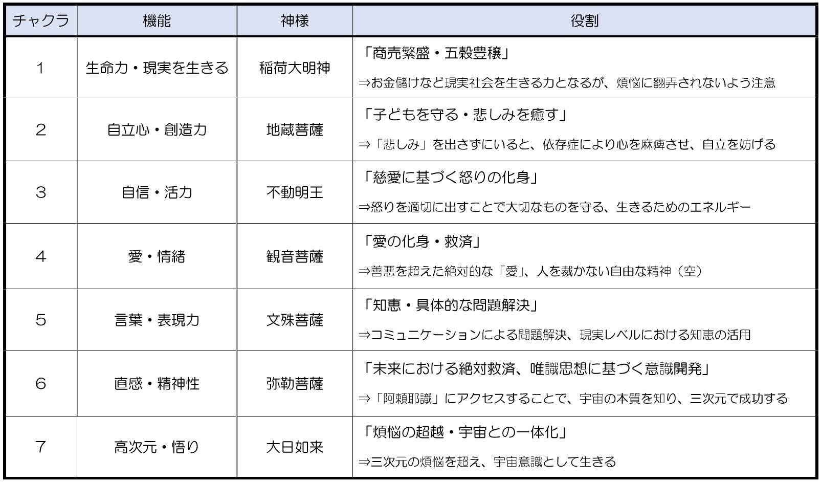 ■1月18日(土)/東京/超意識を活用して、思い通りの人生を掴む7つの方法_b0002156_17132582.jpg
