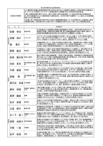 【京都府文化賞奨励賞受賞のお知らせ】_e0074793_09172568.jpg