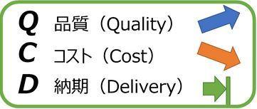 ⑤ 7.2 仕入先・サービス提供者の管理_b0391989_09472628.jpg
