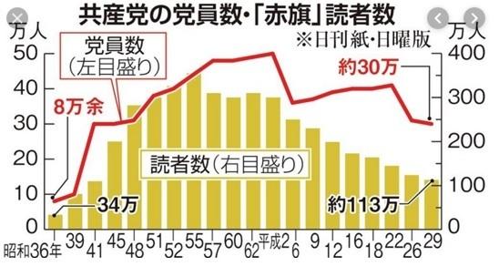 グラフで見る新聞の衰退_d0083068_10233195.jpg