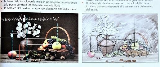 芸術の街フィレンツェの美術課題が凄い!_b0179774_23042655.jpg