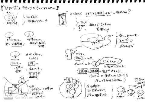 タカヤマ学派が考える「タカヤマ文化史をパブリックにする方法って?」(´∀`) 【その1】_d0026378_11235812.jpg