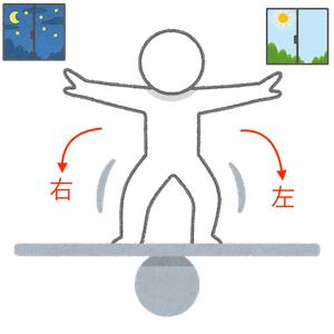 「自律神経のバランスを整える」って、具体的にどういうこと?(その20)〜ある日の施術より〜_e0073240_06320345.jpg