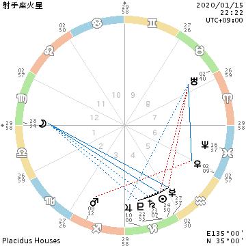 落とし物注意/2020年星占いpt3_f0008555_22341029.png