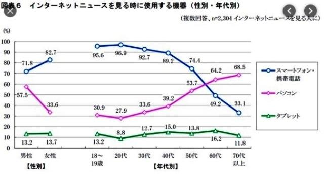 グラフで見る新聞の衰退_d0083068_08254950.jpg