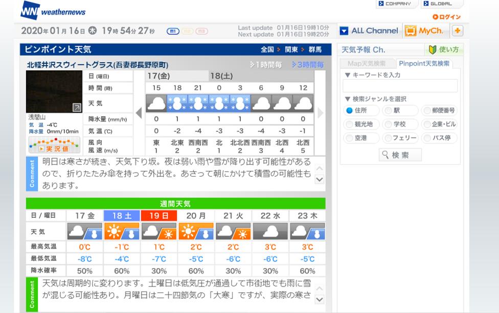 今週末の天気と気温(2020年1月16日)_b0174425_20281869.png
