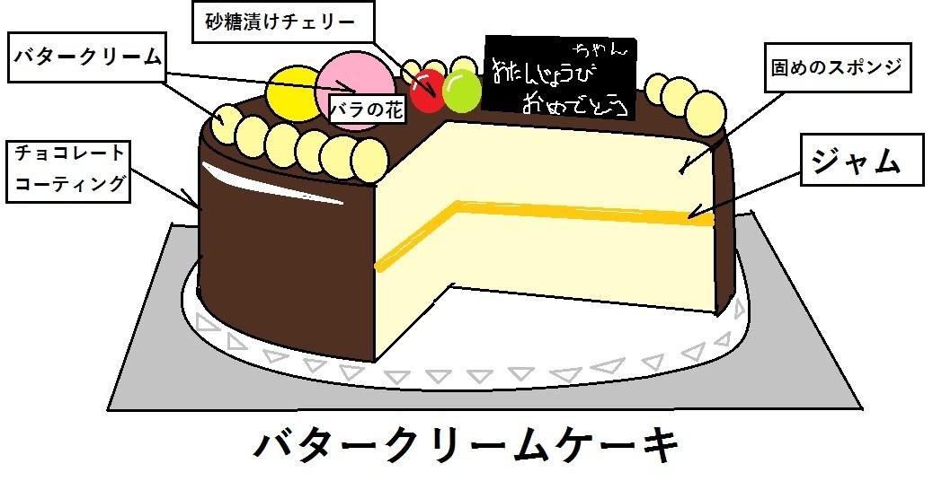バタークリームケーキ_f0145372_09090909.jpg