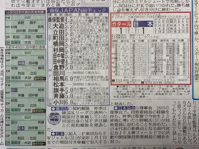 U-23アジア選手権_b0000829_13055229.jpg