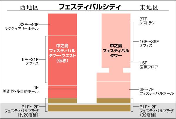 コンラッド大阪 (1)_b0405262_20005269.jpg
