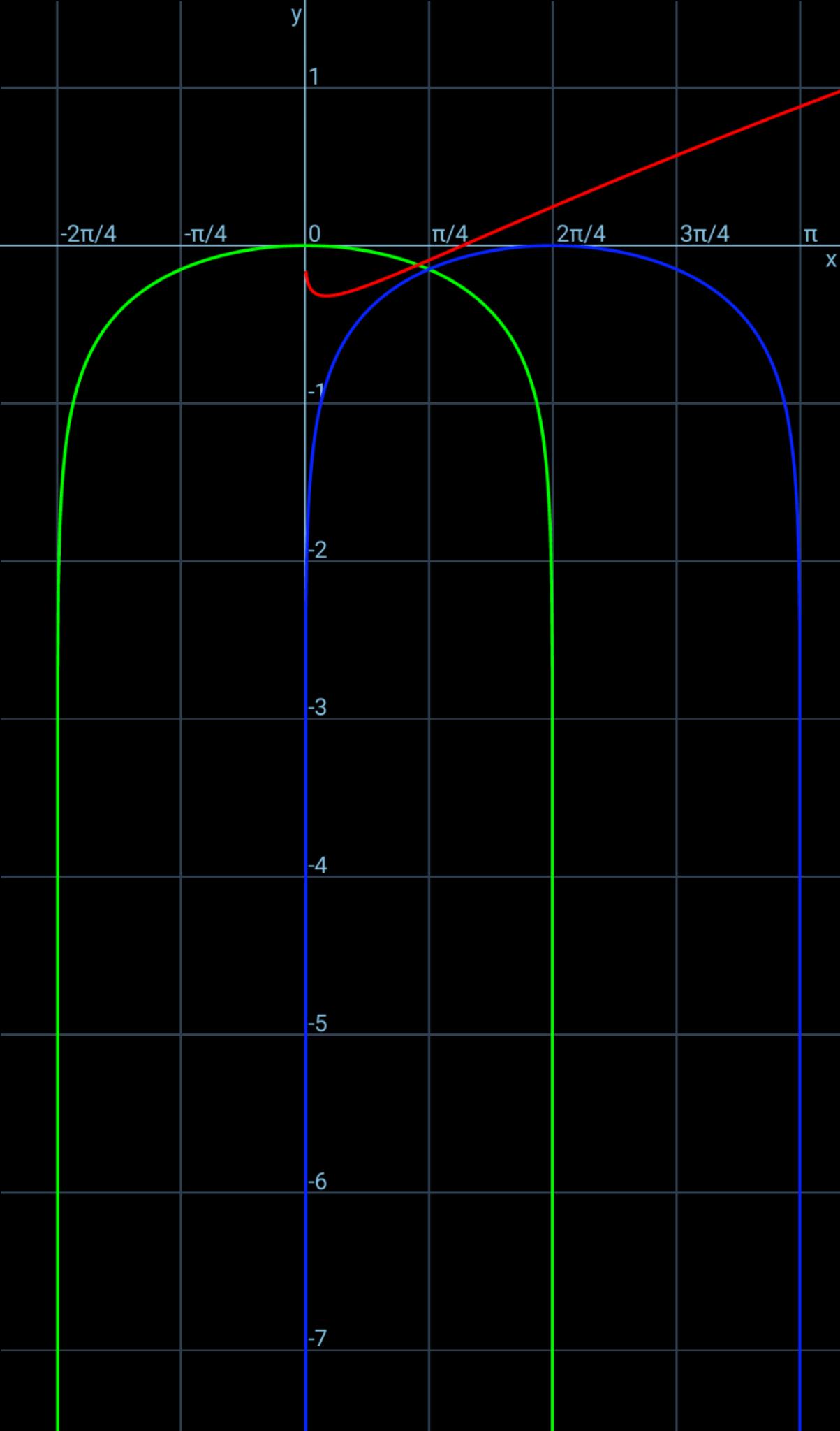 解析学演習《43》広義積分_b0368745_16293564.png