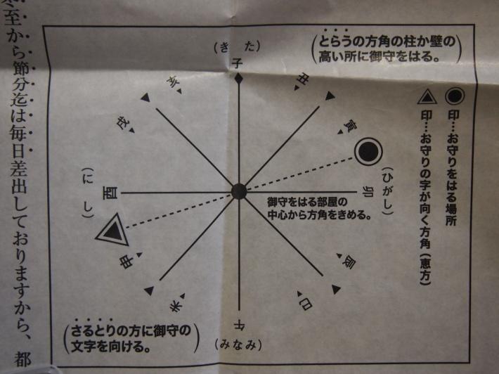 早稲田の穴八幡神社へお参りに☆_c0152341_16074980.jpg