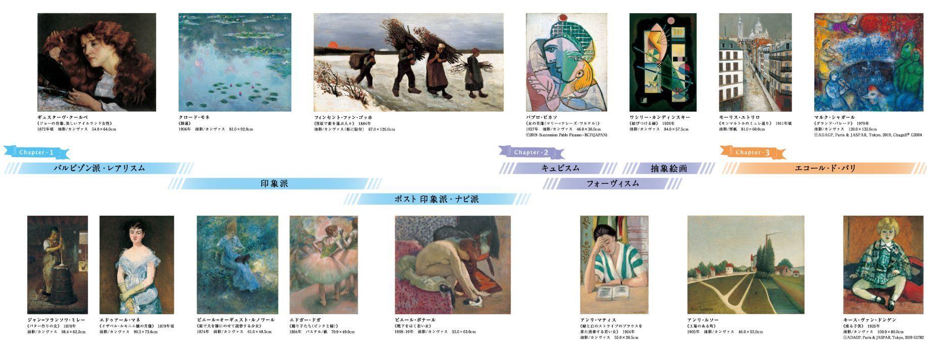 「印象派からその先へ」@三菱一号館美術館_c0153302_01473207.jpg