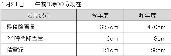 30°が過ぎた、1年360°_c0189970_09134322.jpg