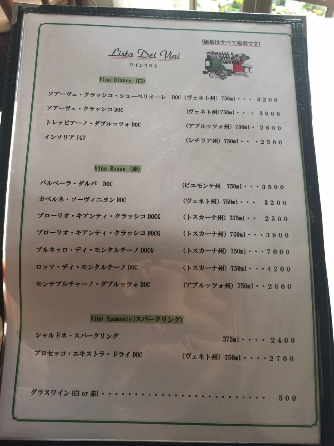 イタリア食堂 びーどろ亭  ランチ_e0115904_01243639.jpg