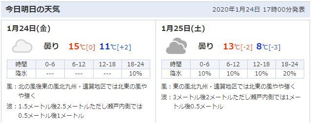 まさか雨になるなんて?ですやん!_f0056935_18142771.jpg