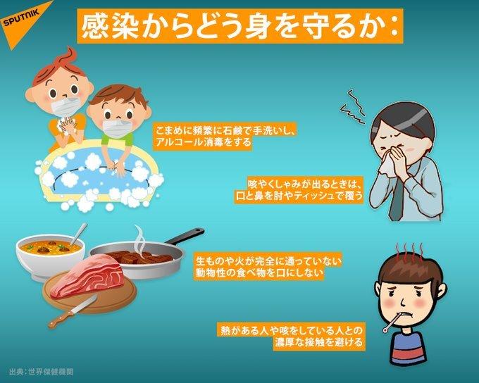中国のコロナウィルス_d0228130_08123465.jpg