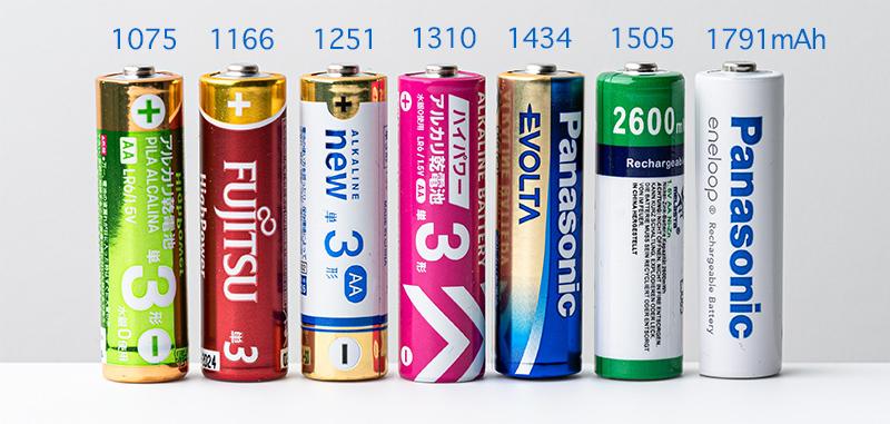 2020/01/25 単3電池の容量を測定してみた!_b0171364_21461446.jpg