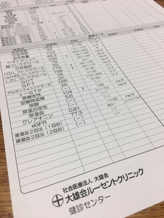 健康診断からの新年会_f0050958_16485651.jpg