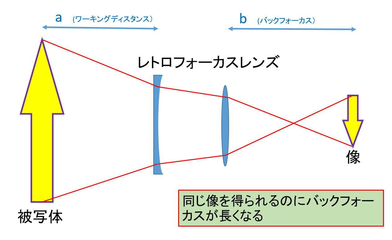 ASI294MCのベイヤー構造判明か?_f0346040_06135654.jpg