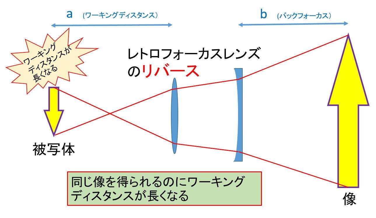 ASI294MCのベイヤー構造判明か?_f0346040_06161031.jpg