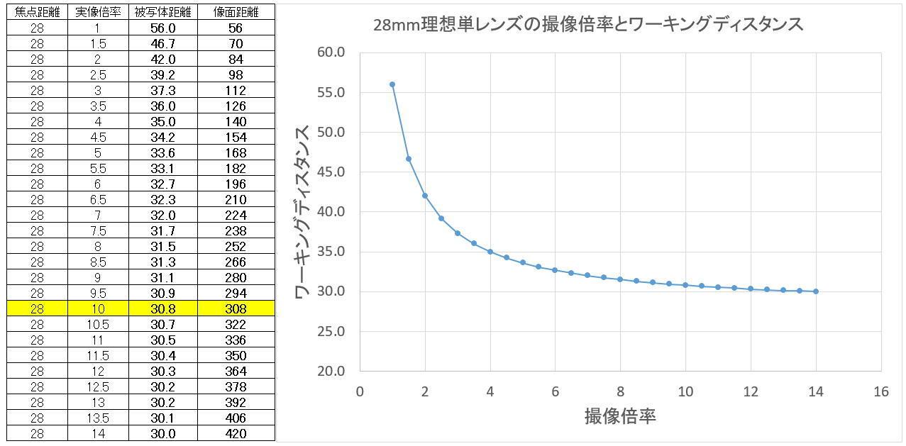 ASI294MCのベイヤー構造判明か?_f0346040_06435565.jpg