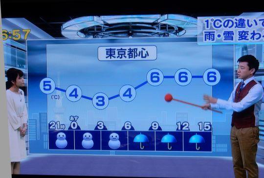 '20,1,28(火)都会は雪かも!_f0060461_19291454.jpg