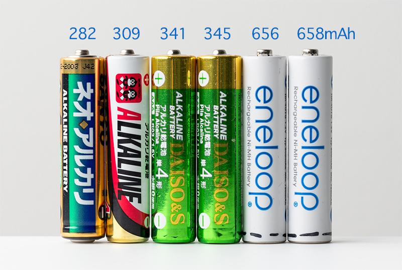 2020/01/27 単4電池の容量を測定してみた!:自宅の照明事情_b0171364_08093227.jpg