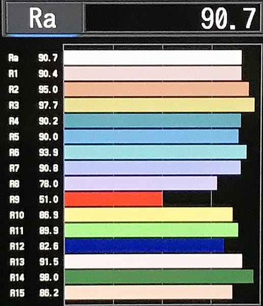 2020/01/27 単4電池の容量を測定してみた!:自宅の照明事情_b0171364_08371582.jpg