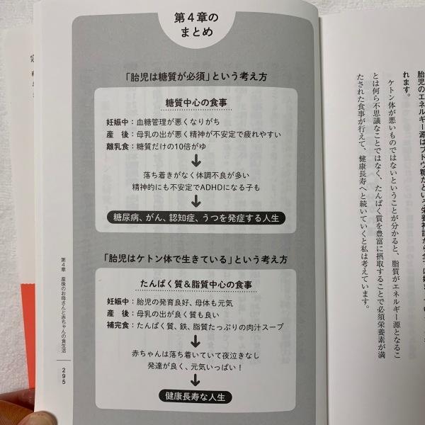 「赤ちゃんのための妊婦食」たんぱくリッチ食を摂ることがとても大事!_f0135940_16544153.jpg