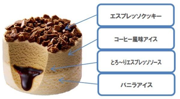 美味しいアイス。 入荷、GUCCIのシルバーアクセサリー リング、ブレスレット、ネックレス_f0180307_22121317.jpg