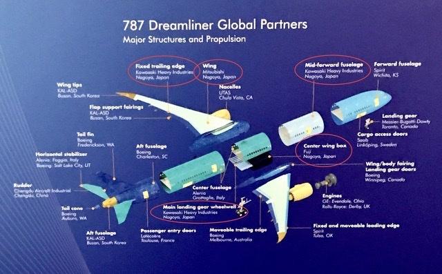 Dreamlinerはタマゴッチ@シアトル_b0365715_05115773.jpeg