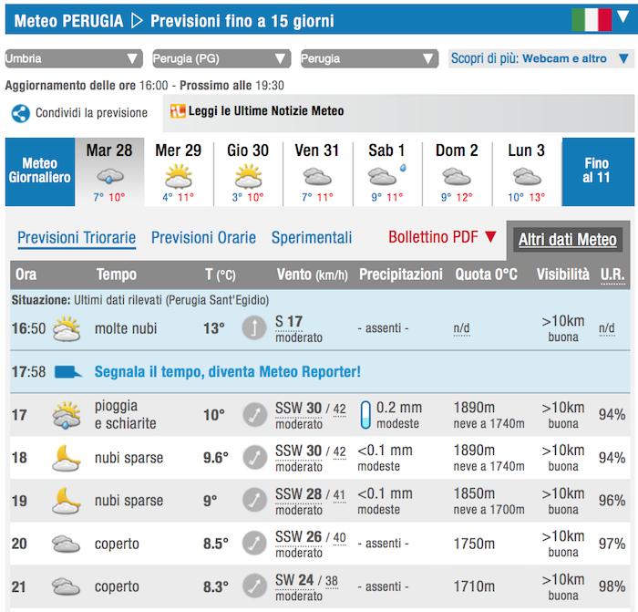 ユニクロのコート届いてうれしいな、イタリアでオンライン注文_f0234936_8315866.png