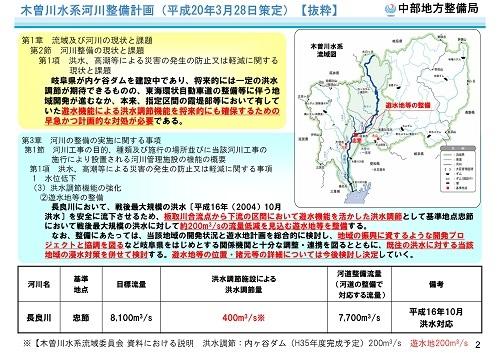 木曽川水系河川整備計画変更原案パブコメと長良川の遊水池計画(2)_f0197754_19480004.jpg