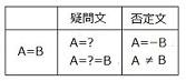 図解案内: 否定詞を追加_a0051297_20364849.jpg