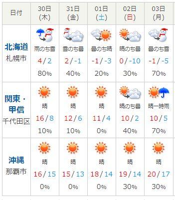 イガイと寒い?( ´_ゝ`) ✤ 魔の木曜日;゚ω゚''):_c0139375_12133498.jpg