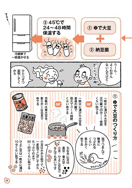 【ゆる菌活12】納豆(前編)_c0216405_07515426.jpg