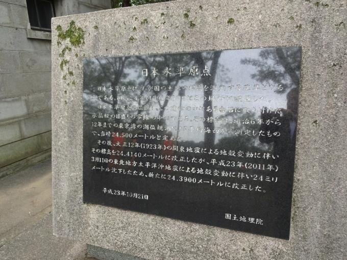 日本標準原点を覗く_c0141223_18170321.jpg