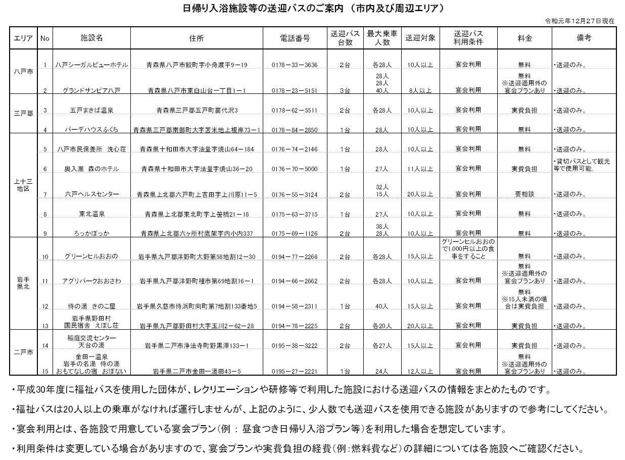市役所短信76 福祉政策課に優秀な職員出川氏あり_b0183351_08091689.jpg