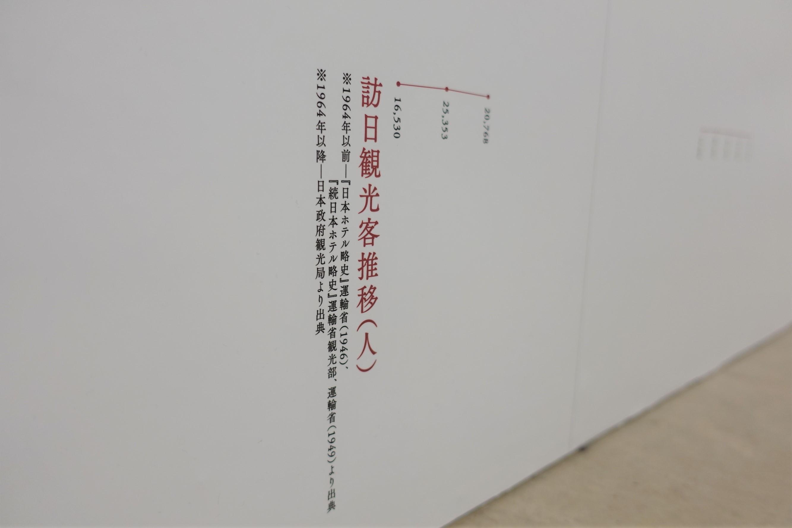 建築倉庫ミュージアム「クラシックホテル展」内覧会に参加してきました_b0053082_18342775.jpg