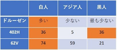 第434回大阪眼科集談会 その2 (1196)   特別講演_f0088231_17163986.jpg