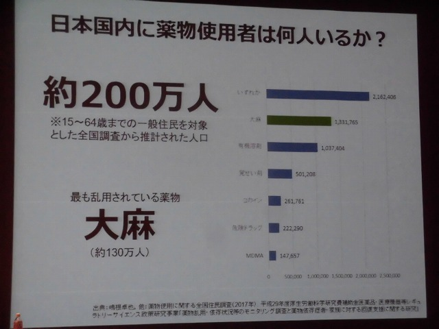 日本全国で薬物使用者は200万人! 「令和元年度 富士市暴力追放・薬物乱用防止市民大会」_f0141310_07322356.jpg