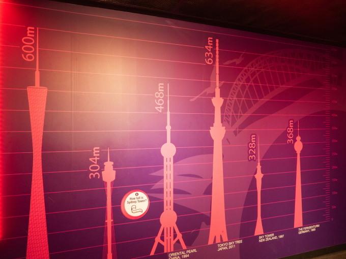 2019メルボルン・タスマニア・シドニーvol.13~オペラハウスとタワーアイ~_f0276498_23285108.jpg