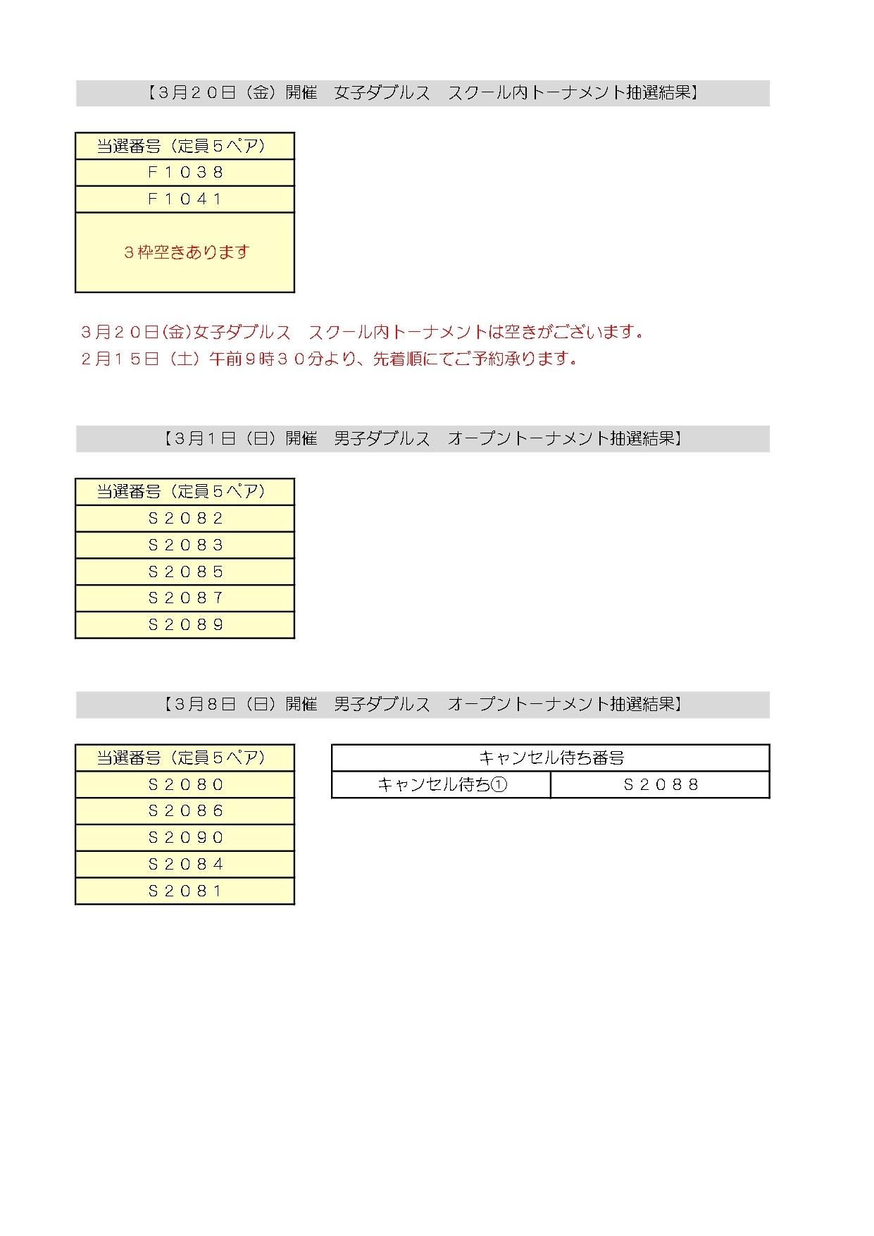 2020.3月トーナメント抽選結果_b0158200_15104970.jpg