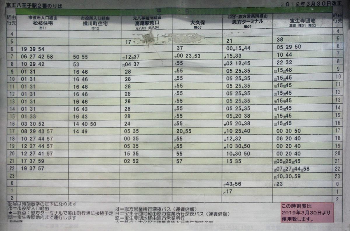 表 西 東京 バス 時刻 西長岡(東京都)梅70[都営バス] [青梅車庫方面]
