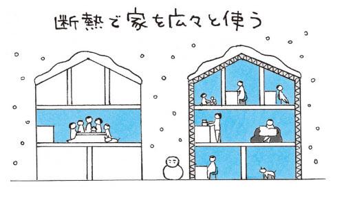 Less is more 身軽な家。(その2) _e0390497_15361094.jpg