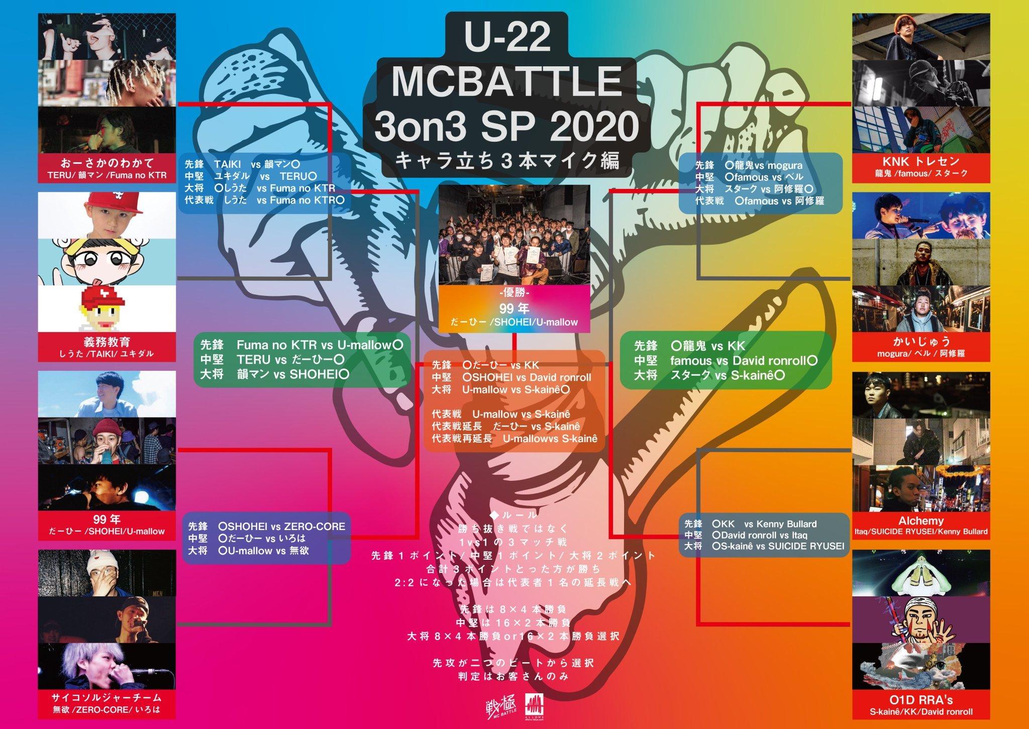 2/1 U-22 MCBATTLE 3on3 SP 2020-キャラ立ち3本マイク-優勝は..._e0246863_03093696.jpg