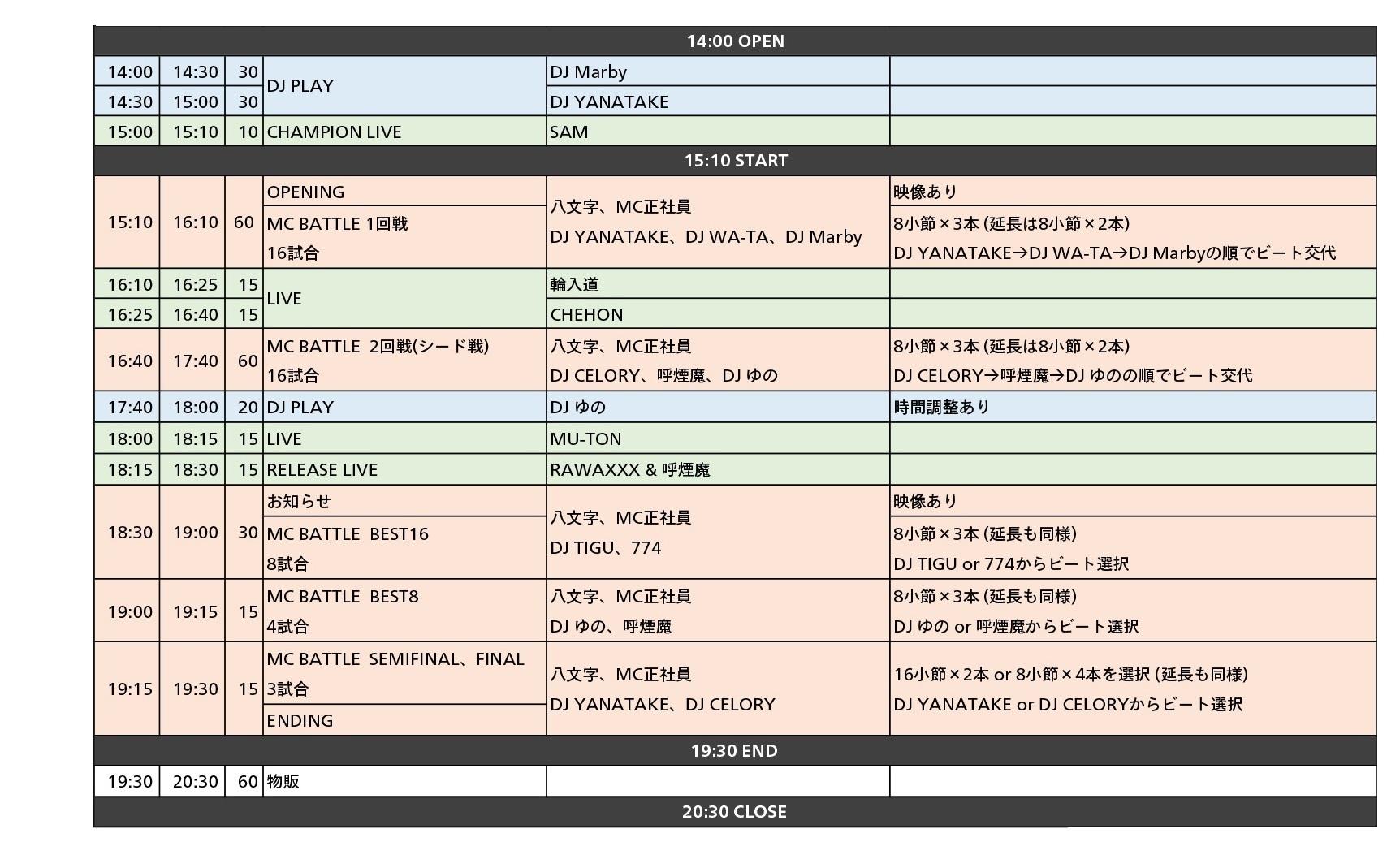 2/15 戦極MCBATTLE 第21章 -TOP RANKAZ 2020- タイムテーブル発表!チケットは完売しました_e0246863_04104832.jpeg