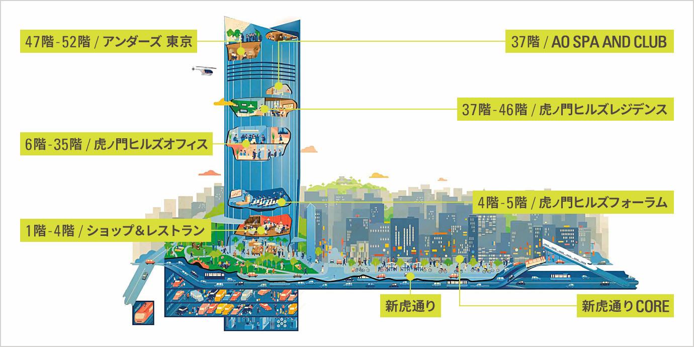 アンダーズ東京 (1)_b0405262_18134981.jpg
