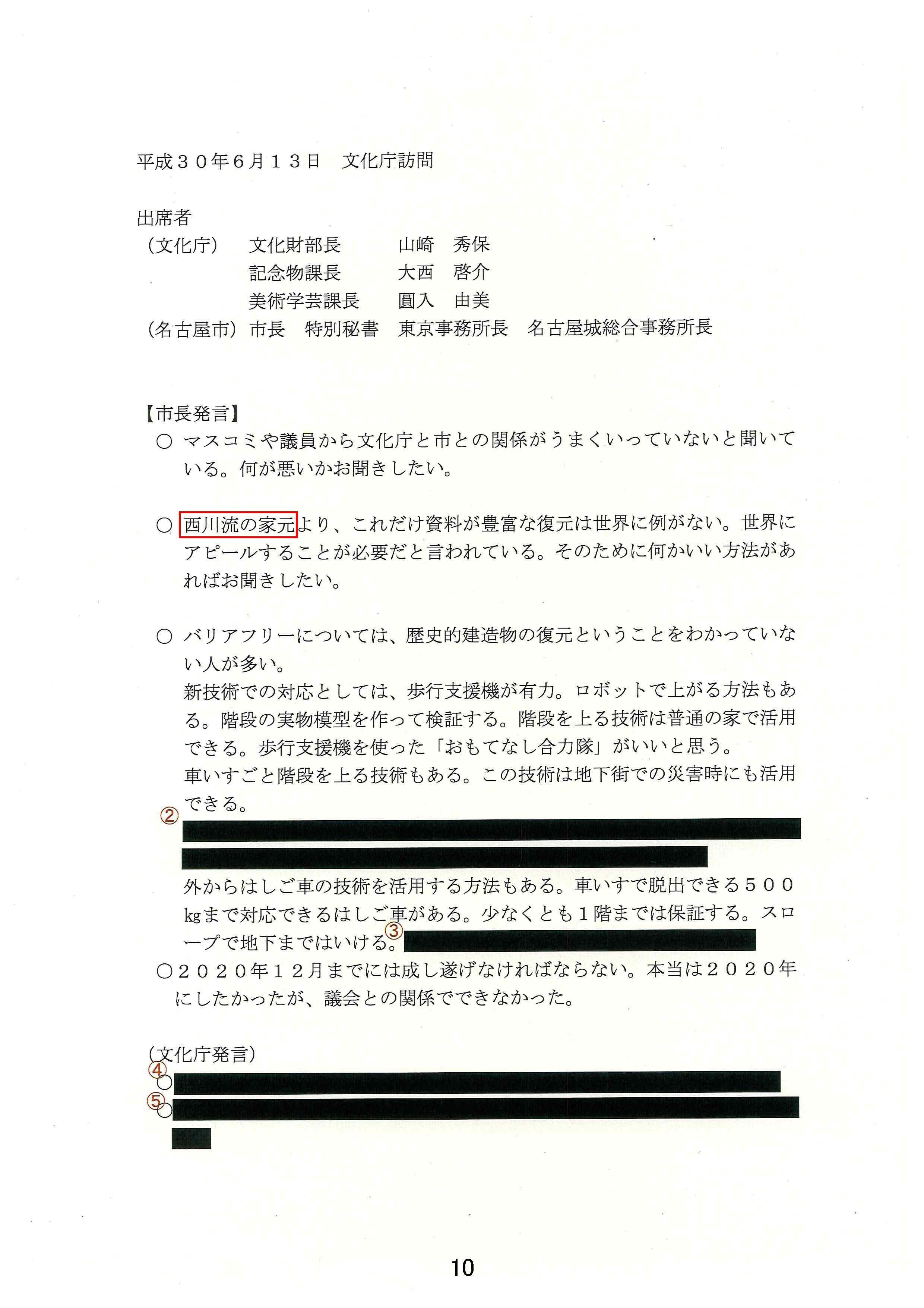 名古屋市民オンブズマンタイアップ NEWS 199号発行_d0011701_14294147.jpg