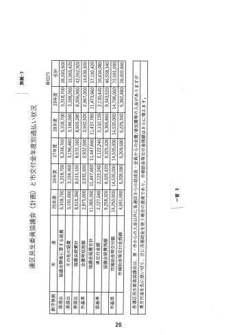 名古屋市民オンブズマンタイアップ NEWS 199号発行_d0011701_14322462.jpg